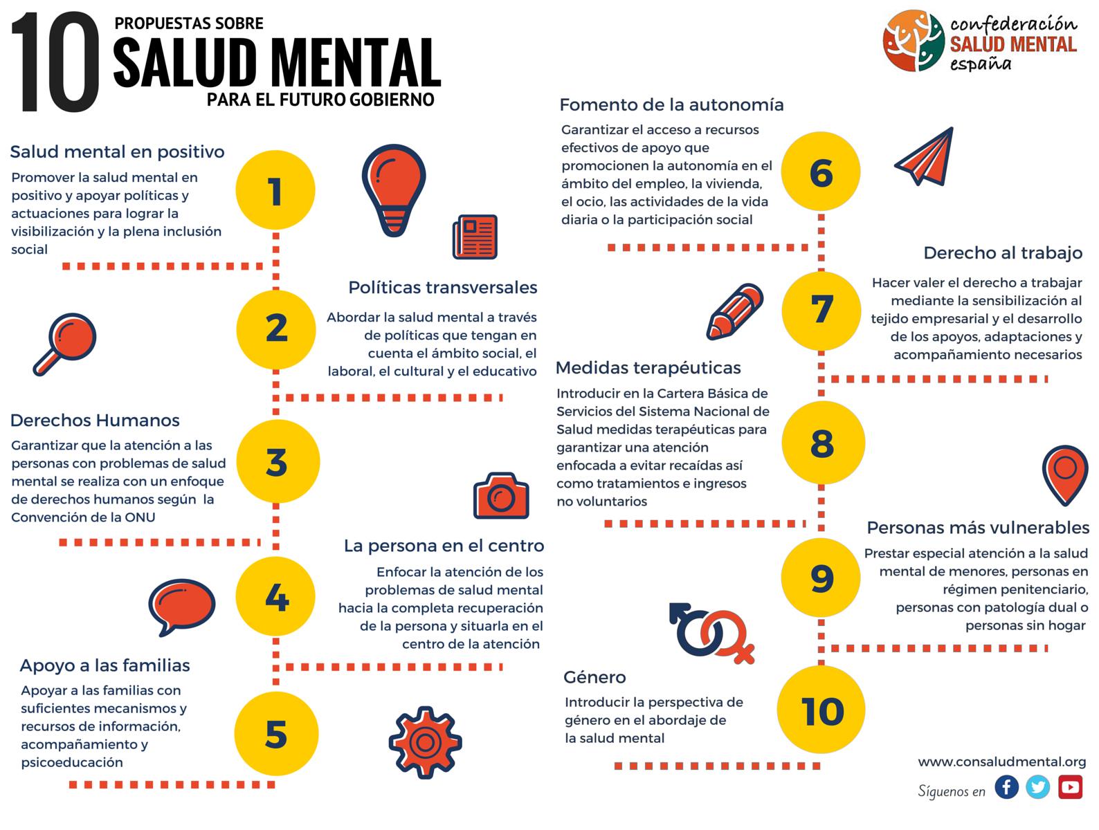 recomendaciones para tener buena salud mental
