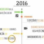 Hitos de SALUD MENTAL ESPAÑA en 2016