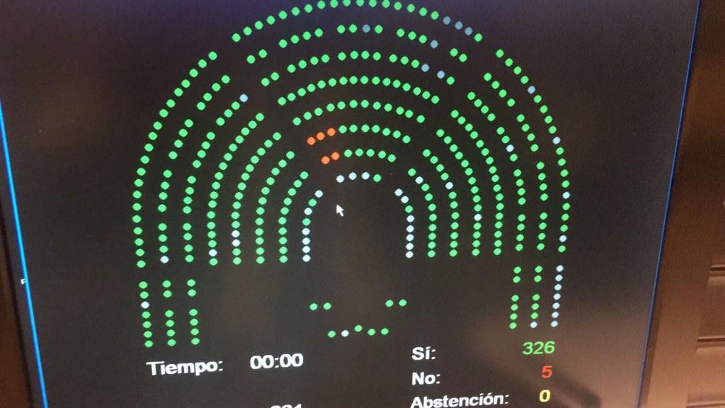 Votación ILP