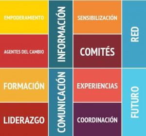 Programa de Promoción de la Salud Mental y Prevención de la Exclusión