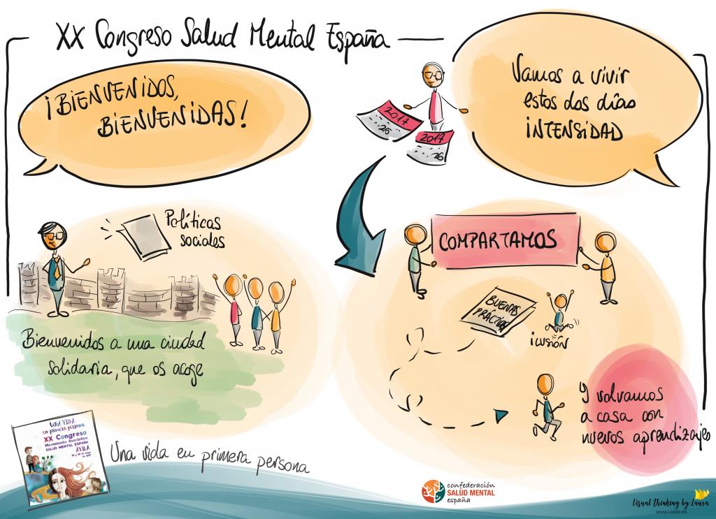 Facilitación Gráfica de Bienvenida del XX Congreso SALUD MENTAL ESPAÑA