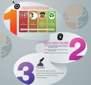 I Plan Estratégico FEAFES Salud Mental Extremadura 2017-2020