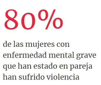 cifra Mujer y Salud Mental