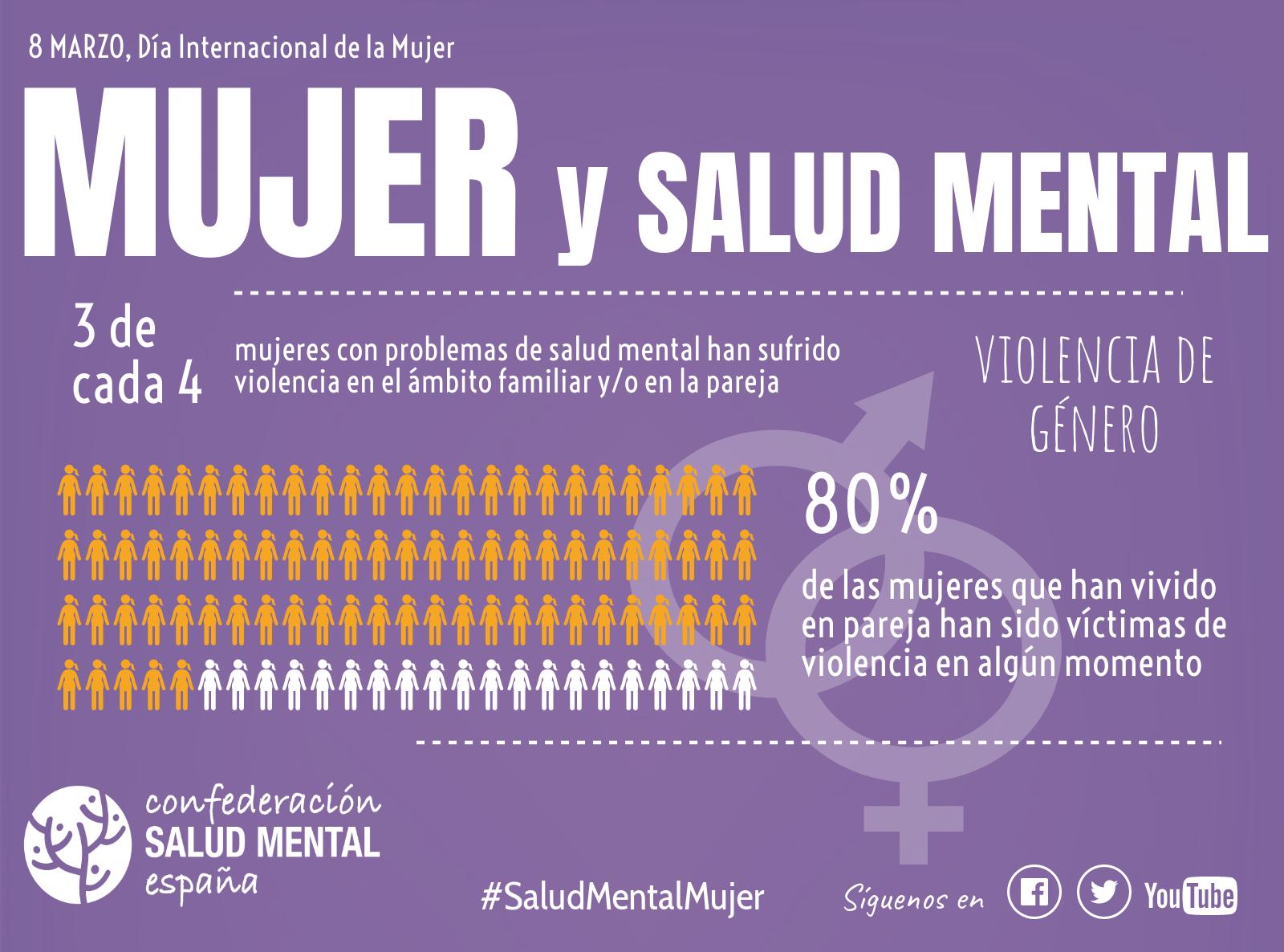 Infografía - Violencia de género