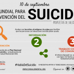 SUICIDIO - Propuestas SALUD MENTAL ESPAÑA