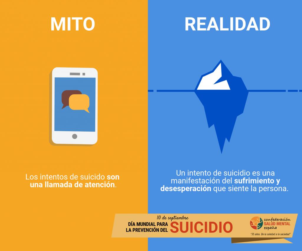 Suicidio - Mito vs realidad