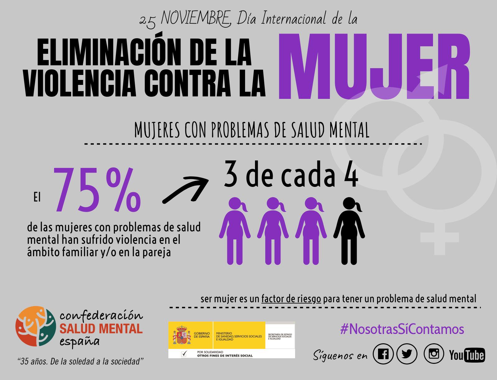 Infografía Violencia Mujer