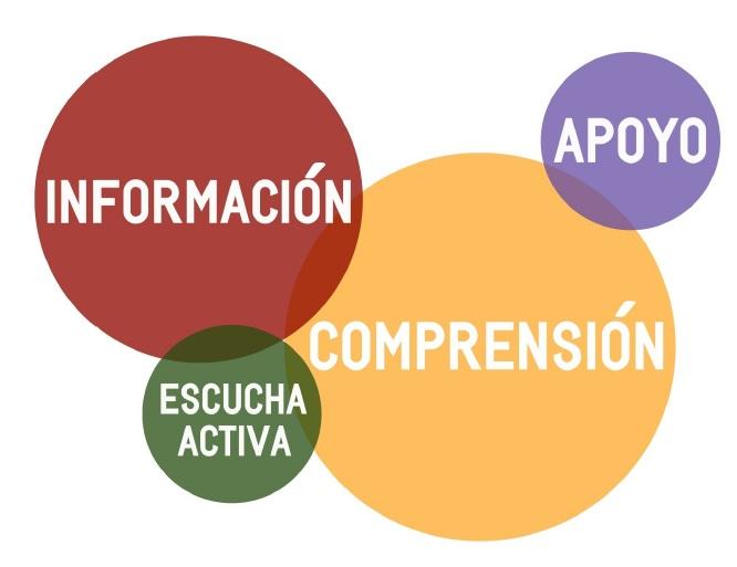 Información SALUD MENTAL ESPAÑA
