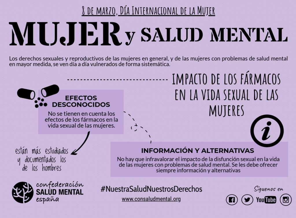 Extracto Infografía - Campaña 8M 2019 - Fármacos