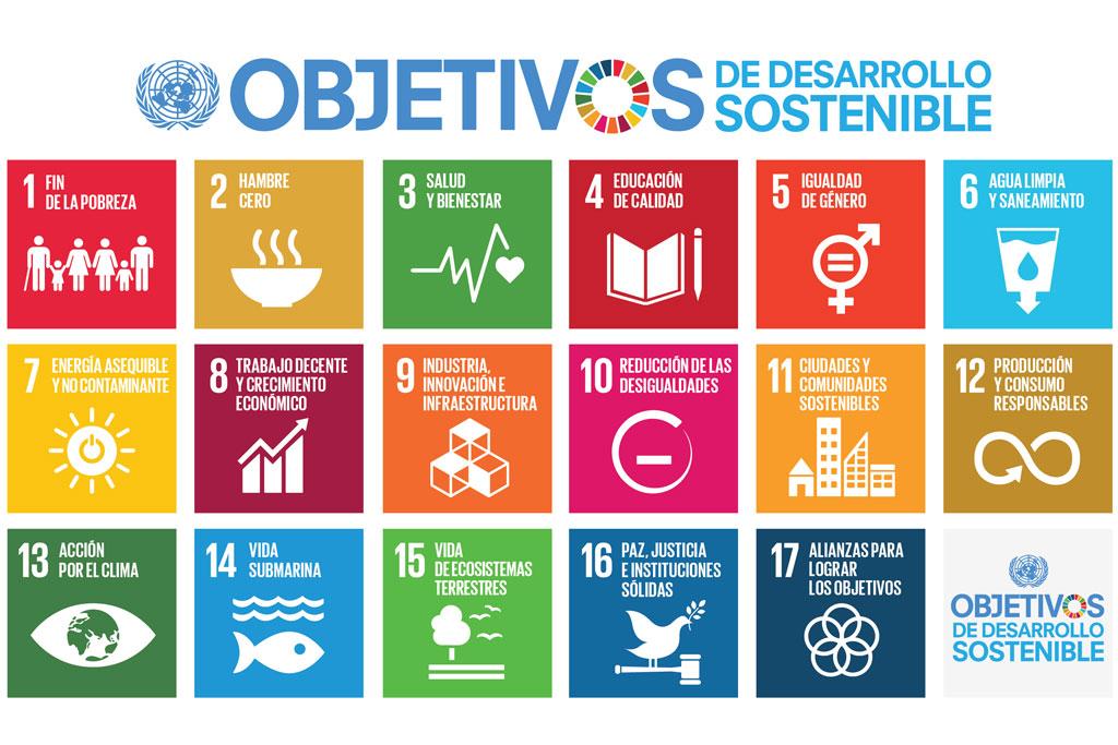 Objetivos de Desarrollo Sostenible, Agenda 2030.