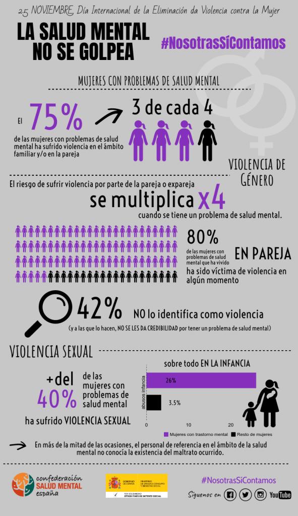 Infografía 25 N_NosotrasSíContamos2019_Completo_ES
