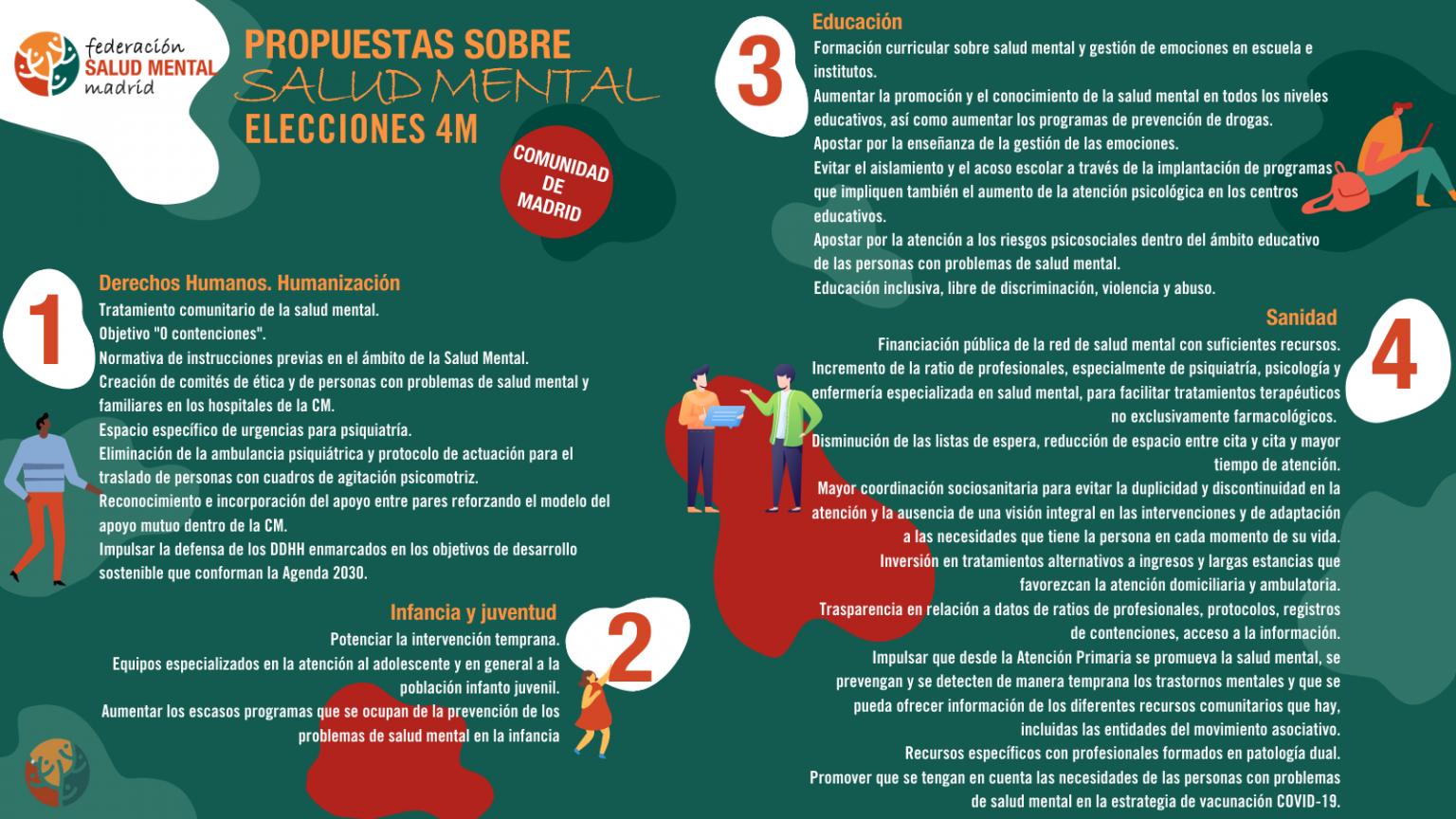 Propuestas Salud Mental Madrid elecciones